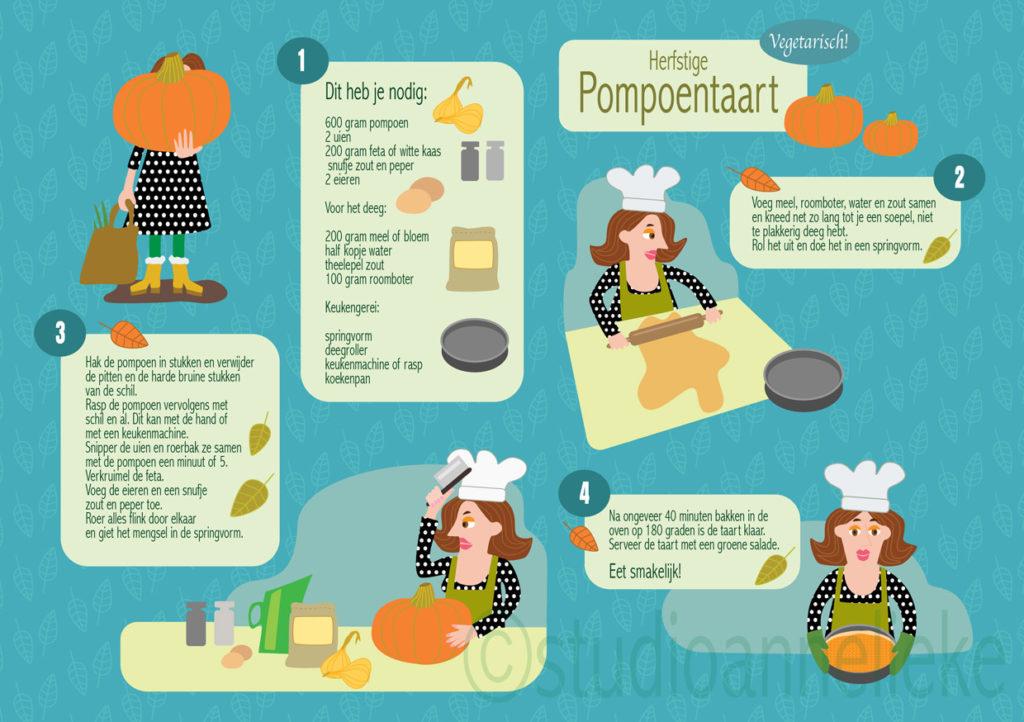 recept-pompoentaart- illustraties-studioannelieke